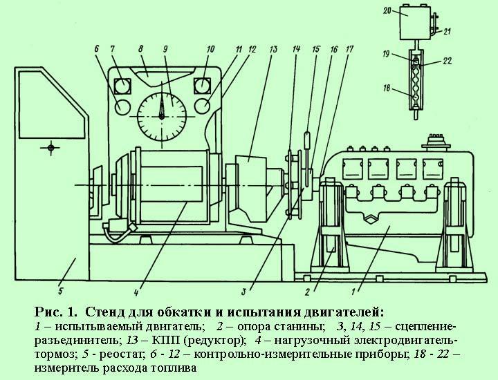 Стенд для обкатки двигателя своими руками