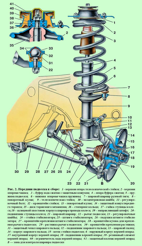 Схема подвески ваз 2109