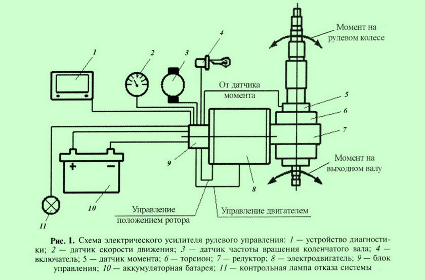 Электроусилитель на 2114 схема подключения