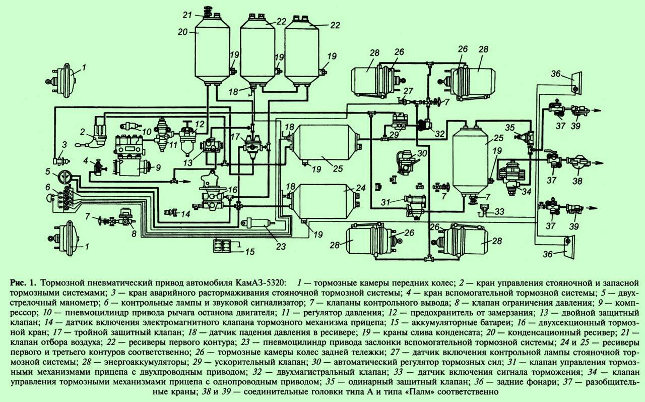 Схема пневматического привода тормозной системы фото 158