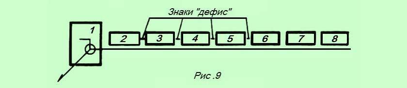 Шахматный шов обозначение на чертеже