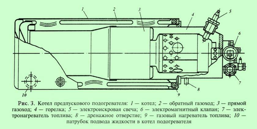 устройство и работа предпускового подогревателя