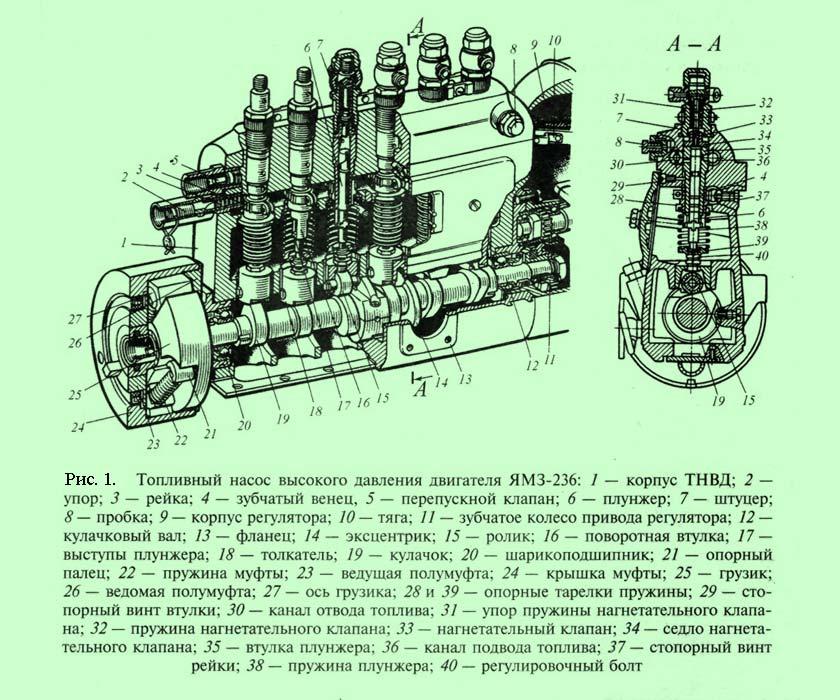Ремонт плунжеров тнвд своими руками 831