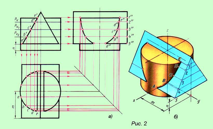 принцип построения точек пересечения линии с поверхностью бега, фитнеса