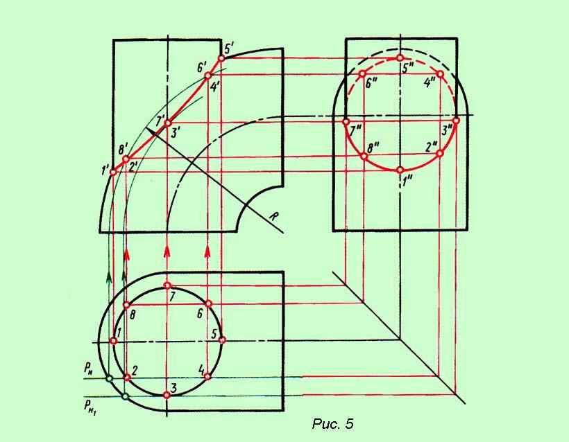 прошедший принцип построения точек пересечения линии с поверхностью следствие