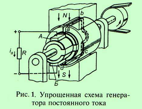 автомобильный генератор постоянного тока