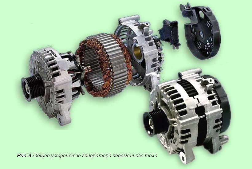 устройство и работа автомобильного генератора