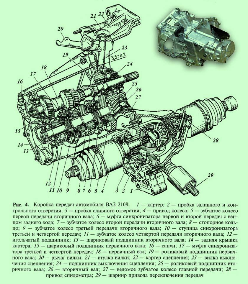 устройство и работа коробки передач ВАЗ-2108