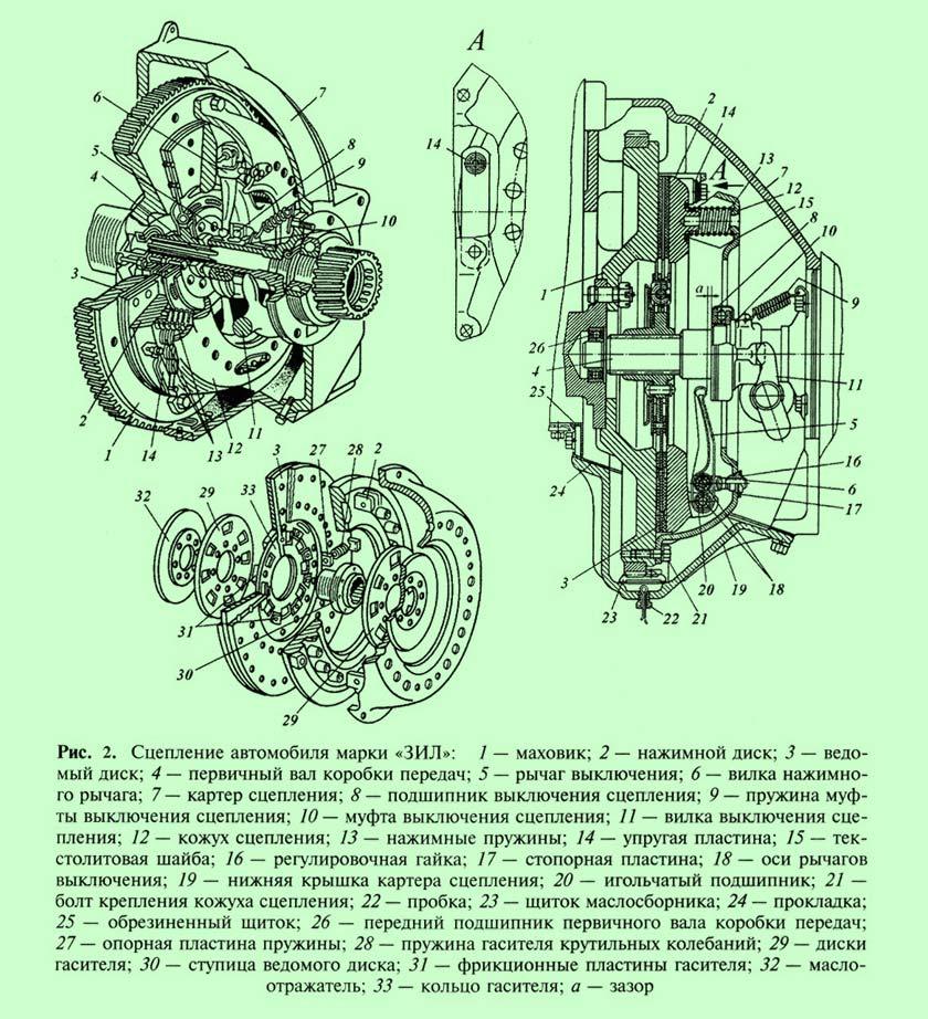 Схема сцепления с описанием