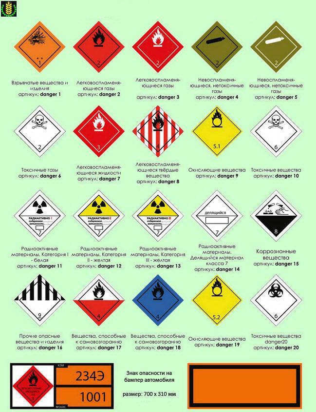 Аварийная Карта На Опасный Груз Бланк Скачать - фото 7