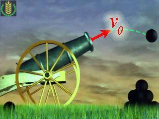 Теорема об изменении количества движения